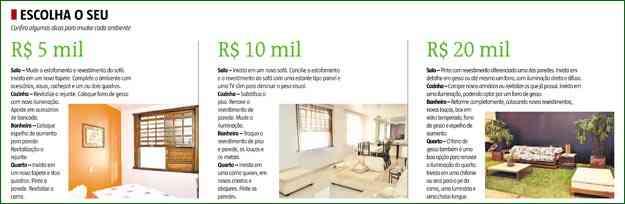 Veja dicas para transformar sua casa de acordo com o valor disponível! (clique para ampliar) - Arte/EM sobre fotos de Eduardo Almeida/RA Studio