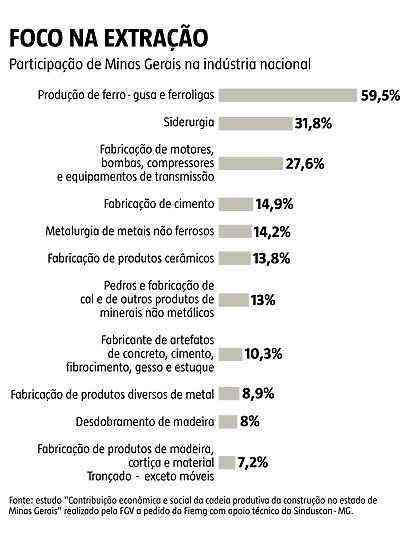 Tabela/EM